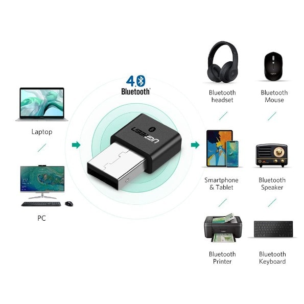 UGREEN USB Wireless Bluetooth 4.0 Adapter - Black ドライバー